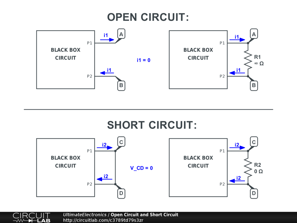 Open Circuit And Short Ultimate Electronics Book Design The