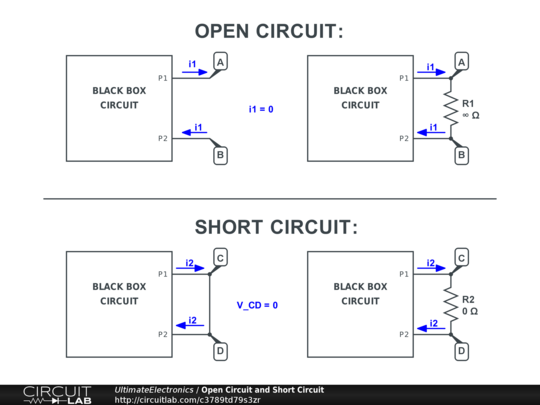 open circuit and short circuit -