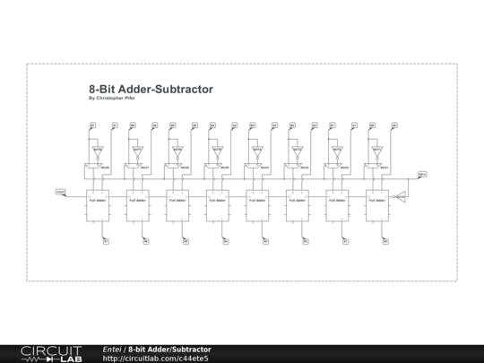 8-bit adder  subtractor