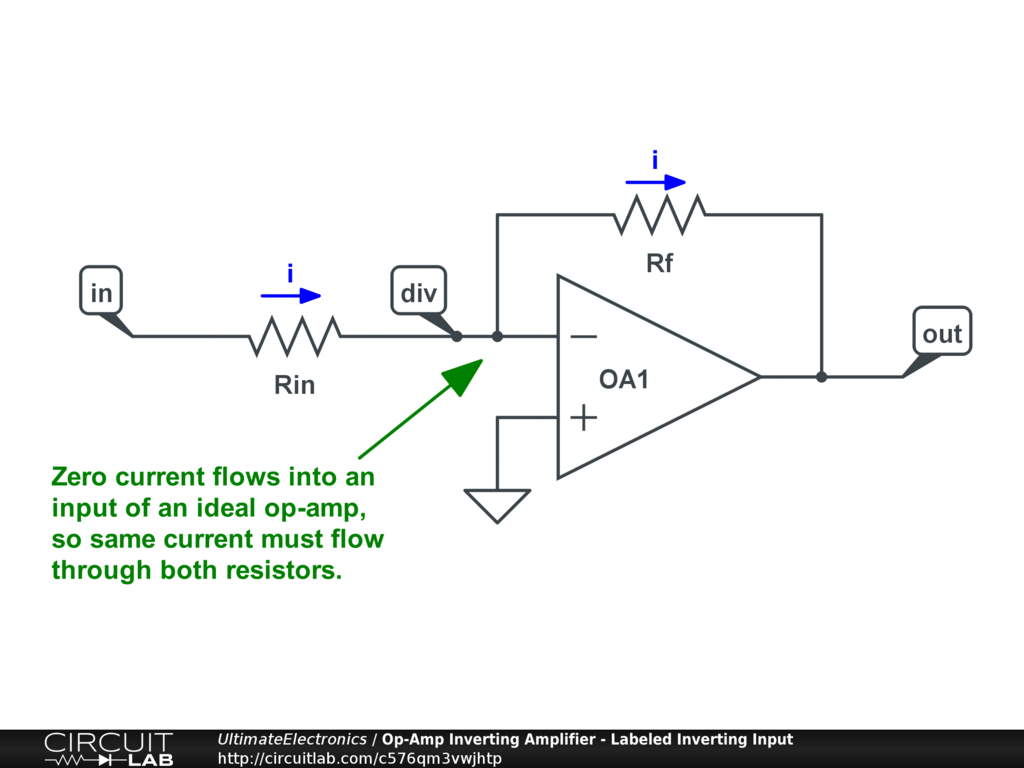 Op-Amp Inverting Amplifier - Labeled Inverting Input