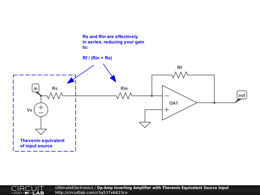 Op-Amp Inverting Amplifier with Thevenin Equivalent Source Input