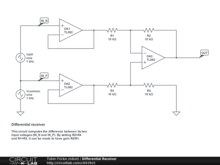 Differential Receiver