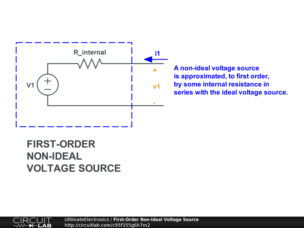 Ideal Sources Ultimate Electronics Book Circuitlab Circuit Diagram Voltage Source This