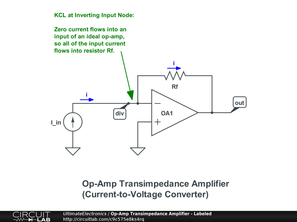 Op-Amp Transimpedance Amplifier - Labeled