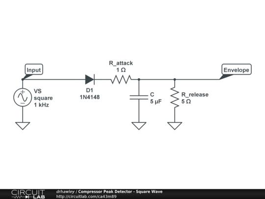wave peak detector wiring diagrams u2022 rh autonomia co