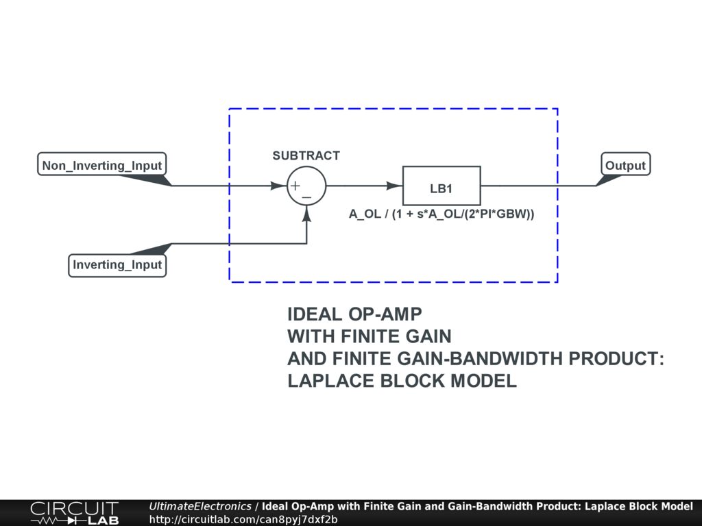 Ideal Op-Amp with Finite Gain and Gain-Bandwidth Product: Laplace Block Model