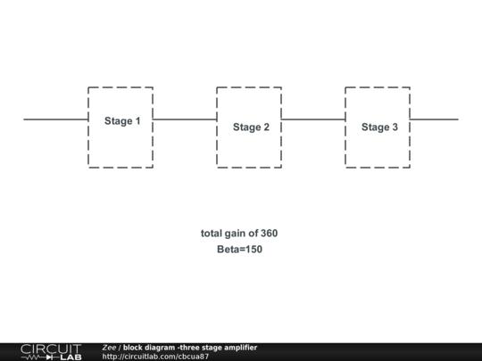 Peachy Block Diagram Three Stage Amplifier Circuitlab Wiring Digital Resources Antuskbiperorg