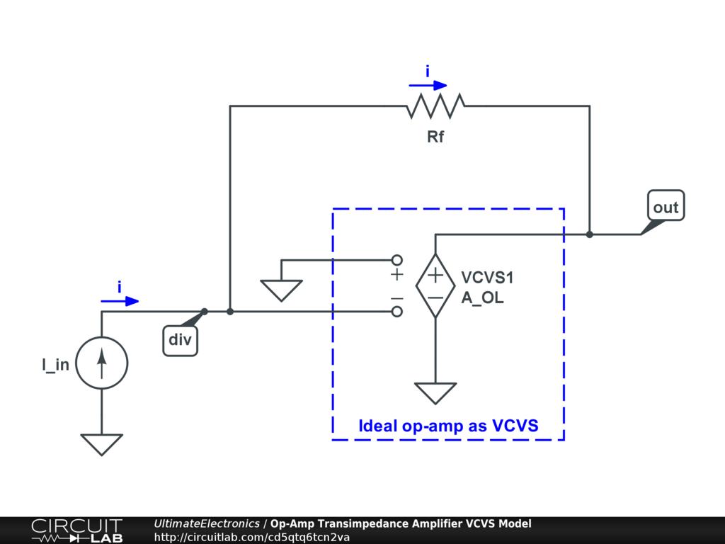 Op-Amp Transimpedance Amplifier VCVS Model