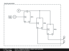 frequency devider as  digital inputs generator