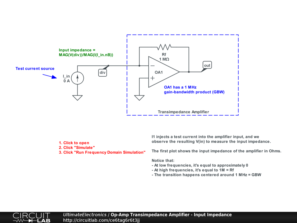 Op-Amp Transimpedance Amplifier - Input Impedance