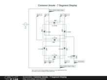 Common Anode - 7 Segment Display