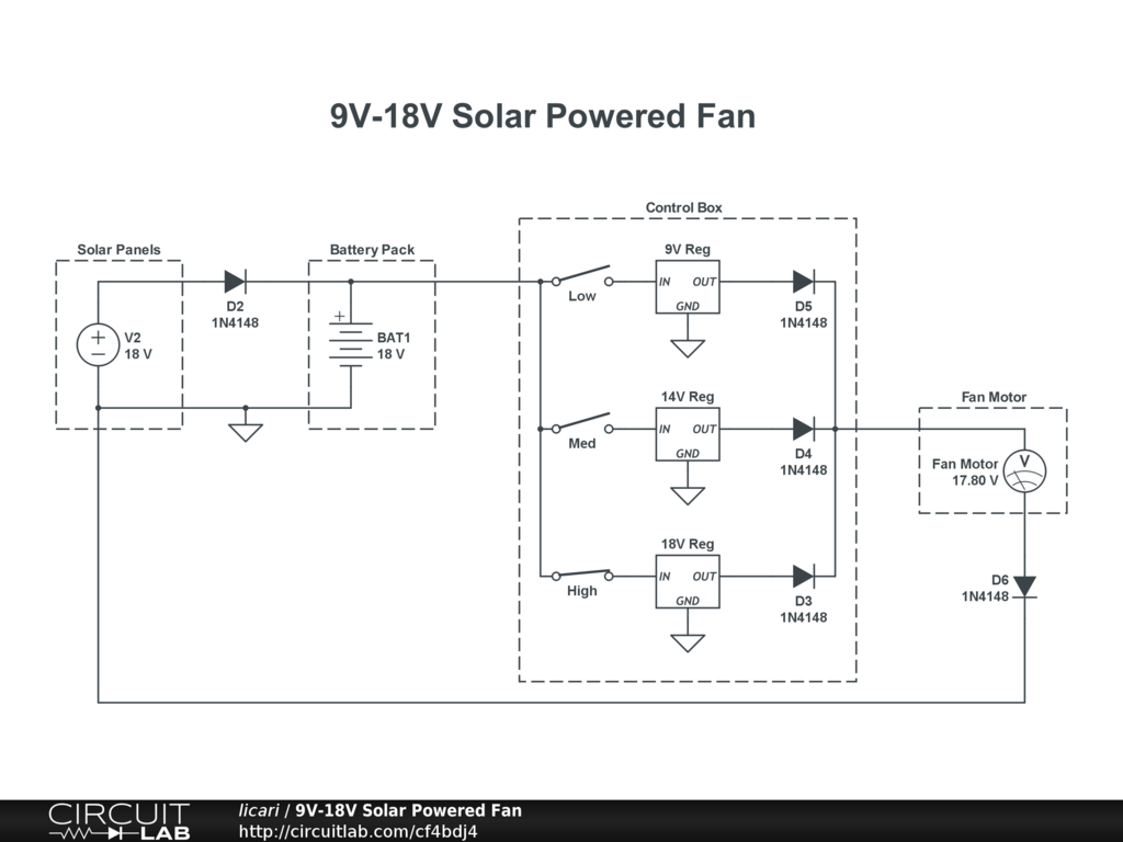 9v 18v Solar Powered Fan Circuitlab Battery Charger Circuit Diagram