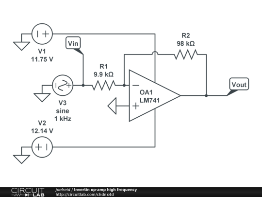 invertin op-amp high frequency