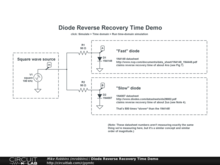 Diode Reverse Recovery Time Demo