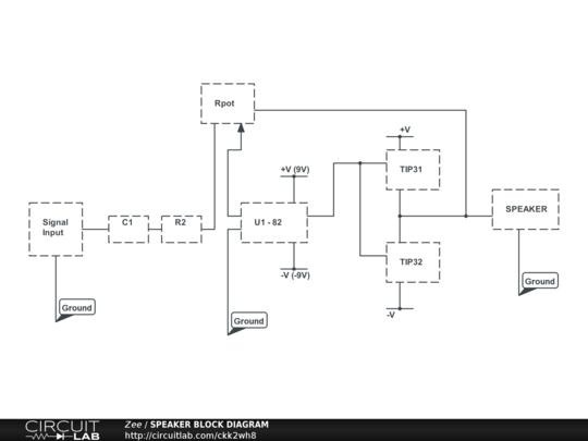 Speaker block diagram circuitlab description ccuart Choice Image