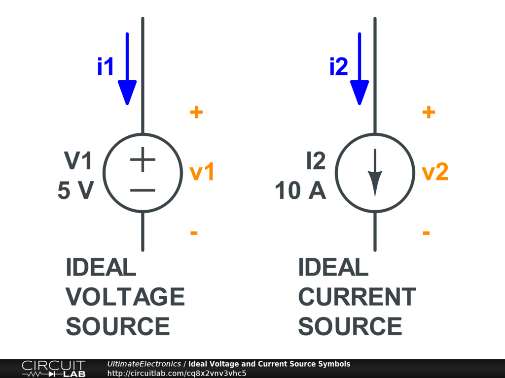 Ideal Sources Ultimate Electronics Book Circuitlab Ac Thevenin Equivalent Circuit With Current And Voltage Source