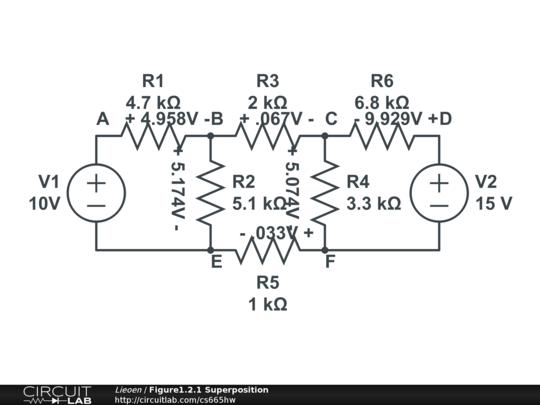 figure1 2 1 superposition