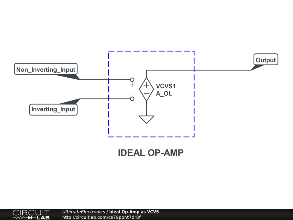 Ideal Op-Amp as VCVS