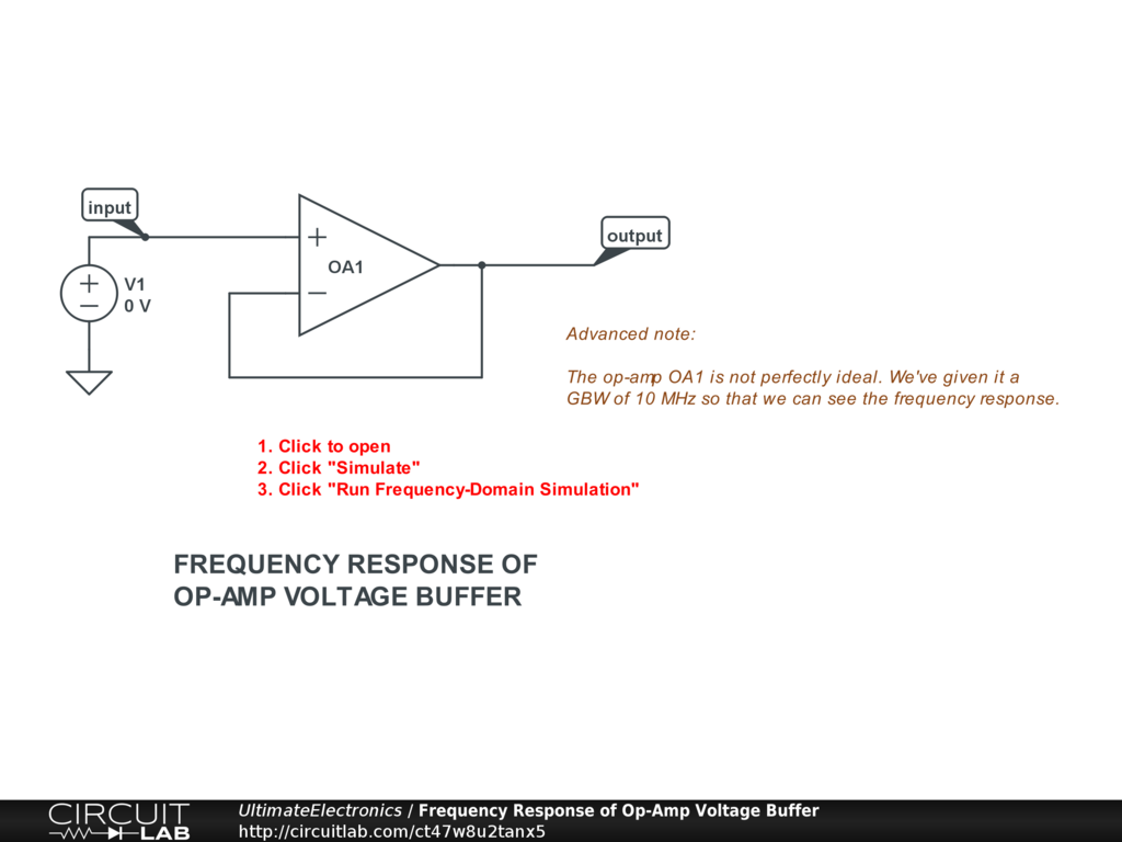 Frequency Response of Op-Amp Voltage Buffer