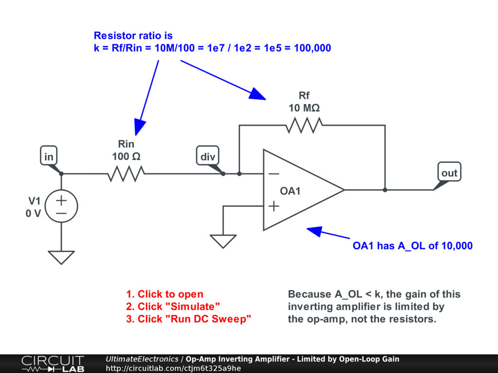 Op-Amp Inverting Amplifier - Limited by Open-Loop Gain