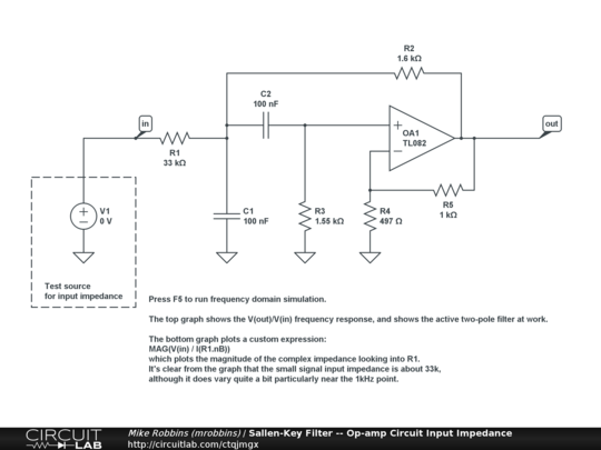 Sallen-Key filter input impedance