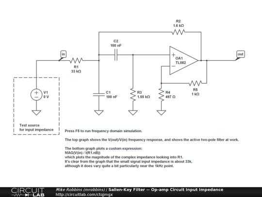 Sallen-Key filter input impedance