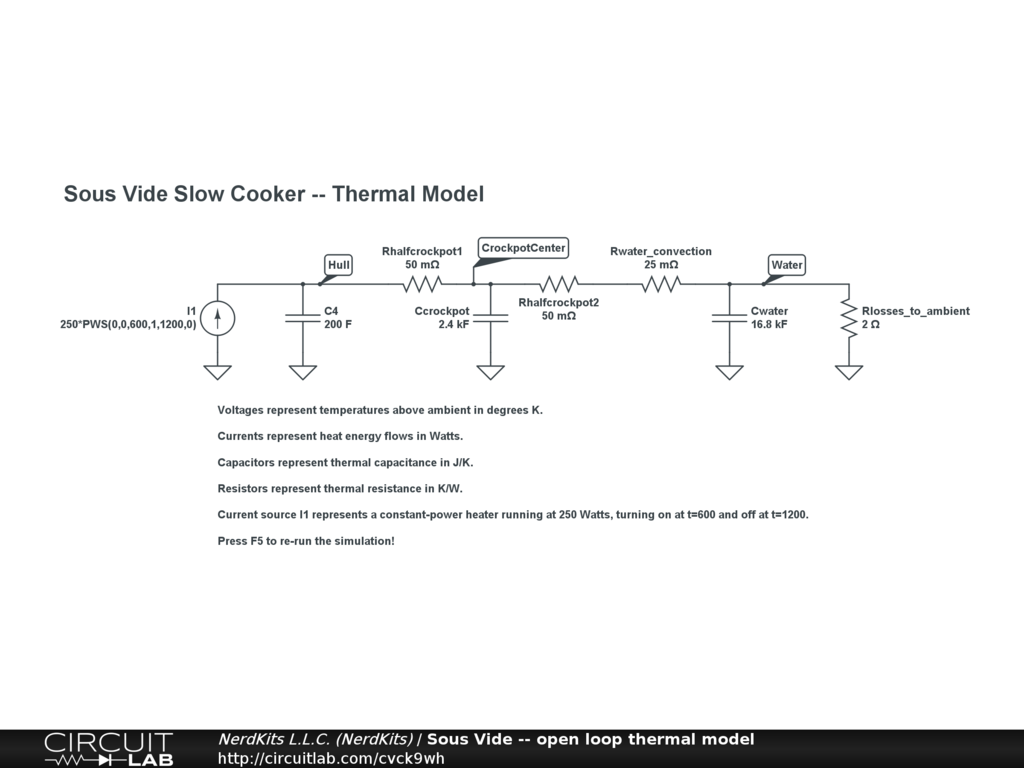 Wiring Diagram Of A Crock Pot Car Fuse Box Guitar Diagrams Slow Cooker Residential Electrical Symbols U2022 Rh Gabrielfilms Co Uk Tone