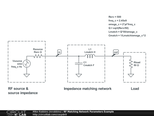 a report on the simulation of the circuit with matching networks Impedance matching in awr (tand = 0002) compare the results of return loss using circuit simulation (microwave office) theory: the single-stub tuner is able to match any load impedance l-section matching networks (a) network for zl inside the 1 + j x circle (b) network for zl.