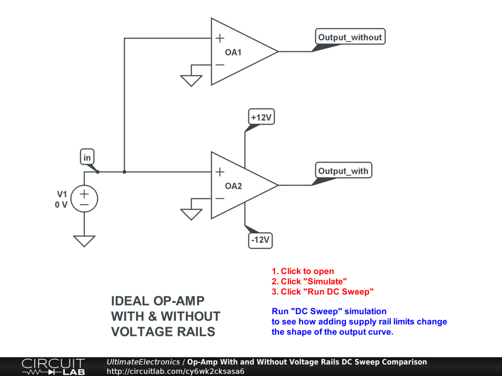 Op-Amp With and Without Voltage Rails DC Sweep Comparison